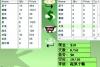 绿色商人中文版
